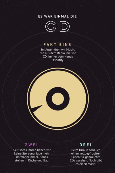Infografik Es war einmal die CD