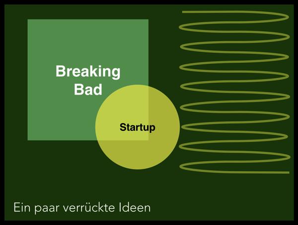 Breaking Bad als ein Startup