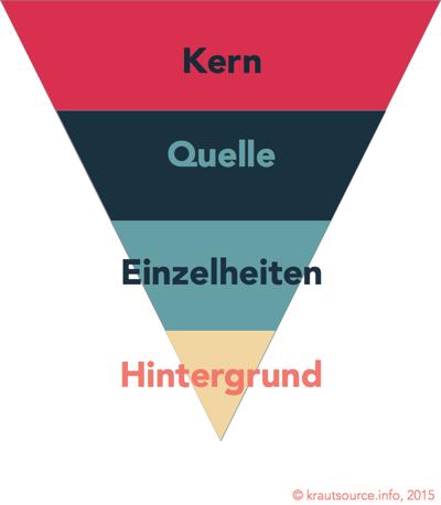 News-Pyramide-klein